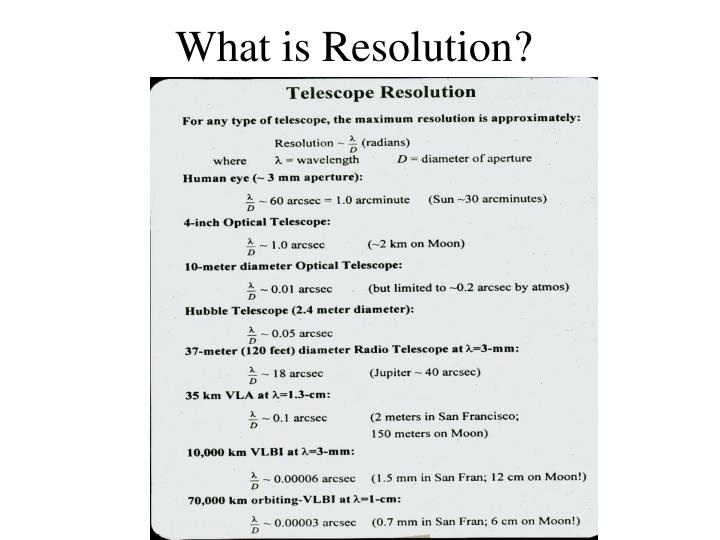What is Resolution?