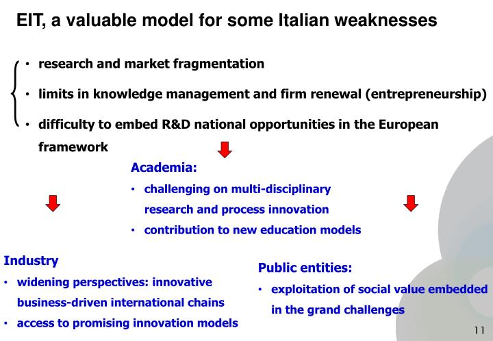EIT, a valuable model for some Italian weaknesses