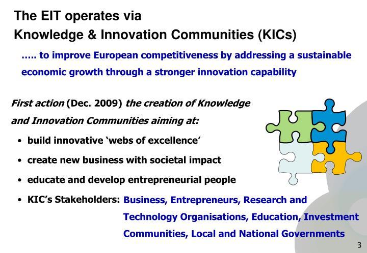 The EIT operates via