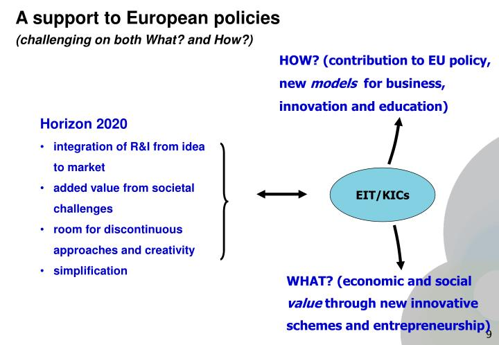 A support to European policies