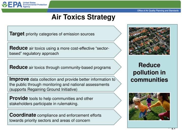 Air Toxics Strategy