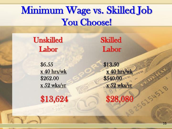 Minimum Wage vs. Skilled Job