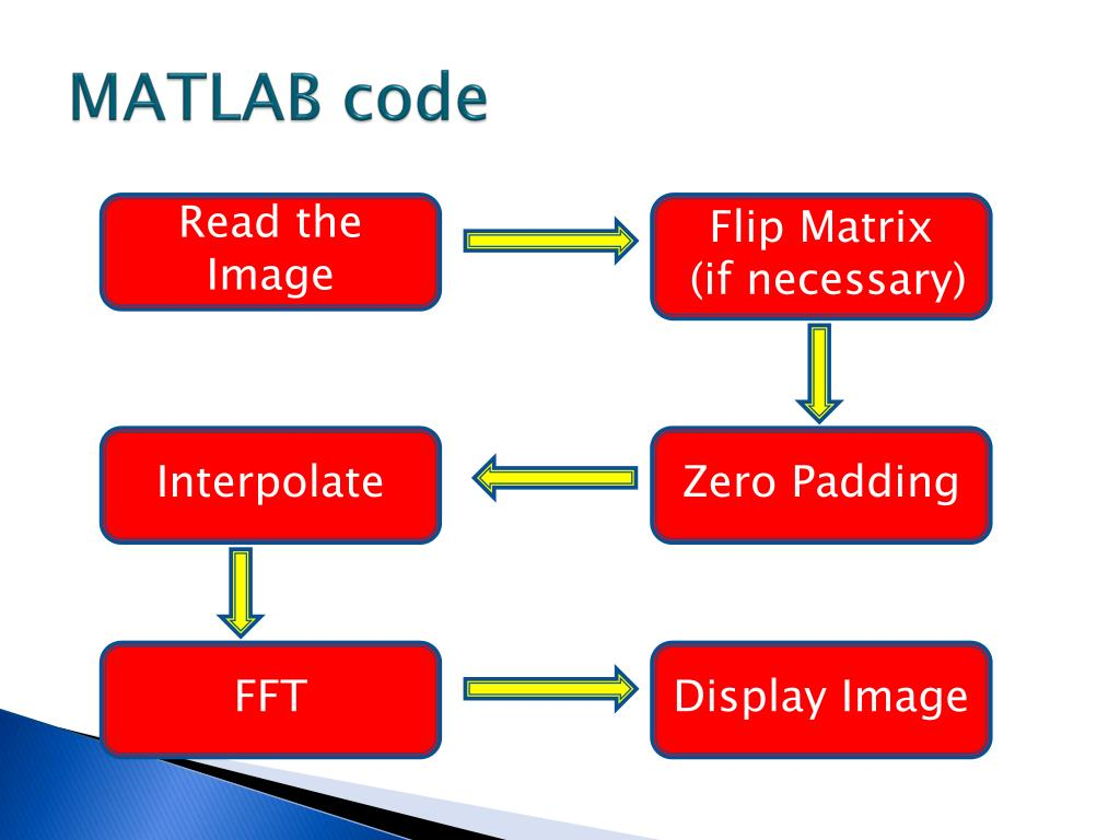 PPT - Image processing in Spectral Domain Optical Coherence