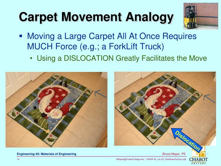 Carpet Movement Analogy