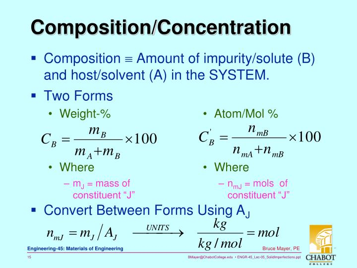 Composition/Concentration