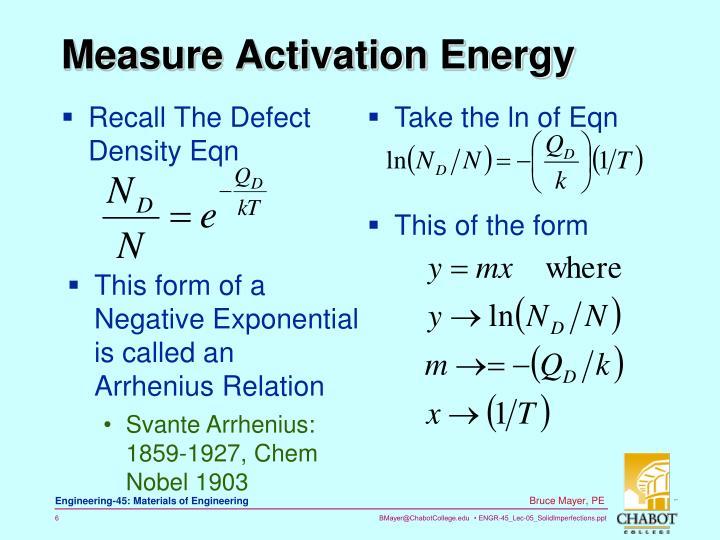 Measure Activation Energy