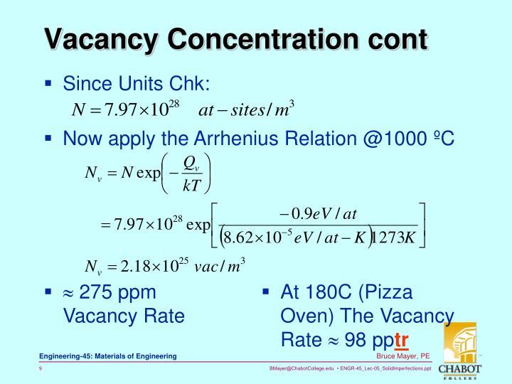 Vacancy Concentration cont
