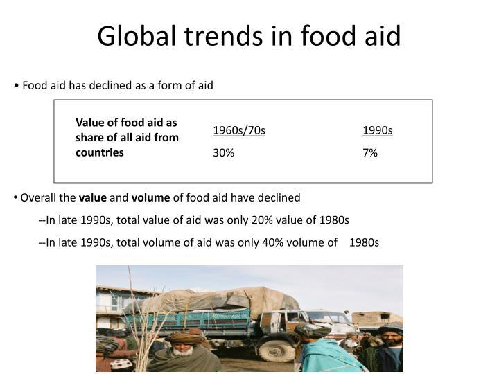 Global trends in food aid