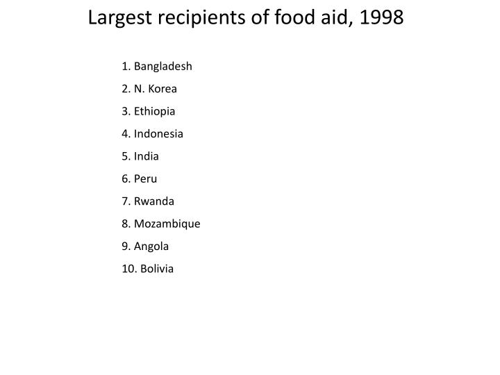 Largest recipients of food aid, 1998