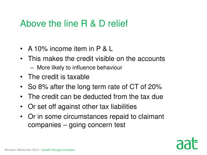 Above the line R & D relief