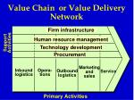 value chain or value delivery network1