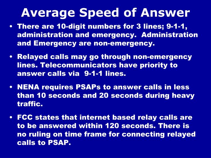 Average Speed of Answer