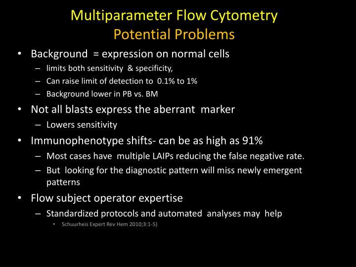 Multiparameter