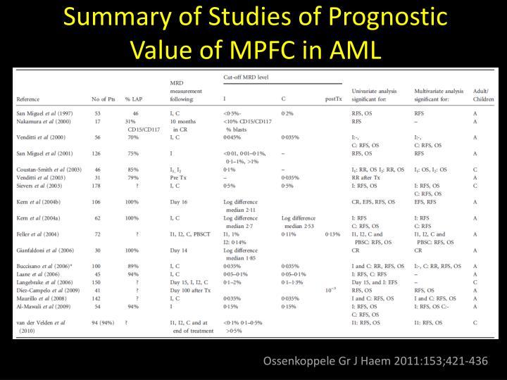 Summary of Studies of Prognostic Value of MPFC in AML