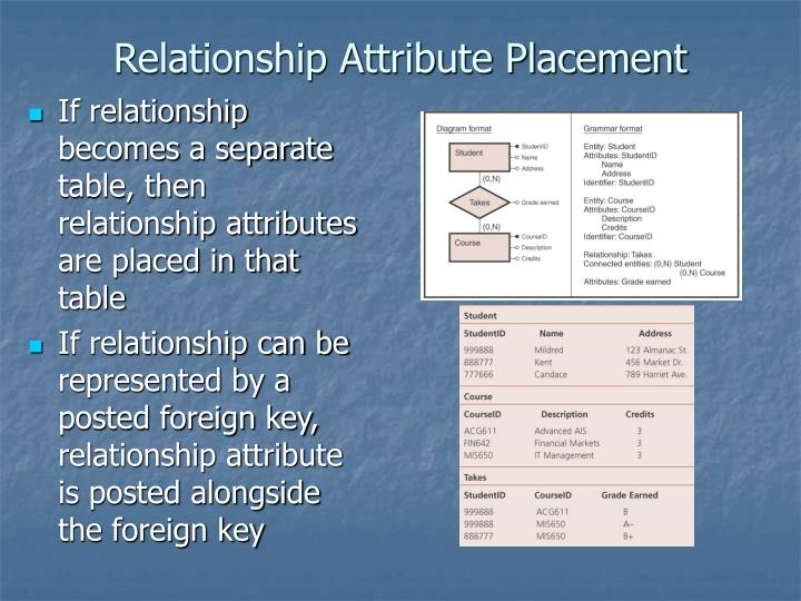 Relationship Attribute Placement