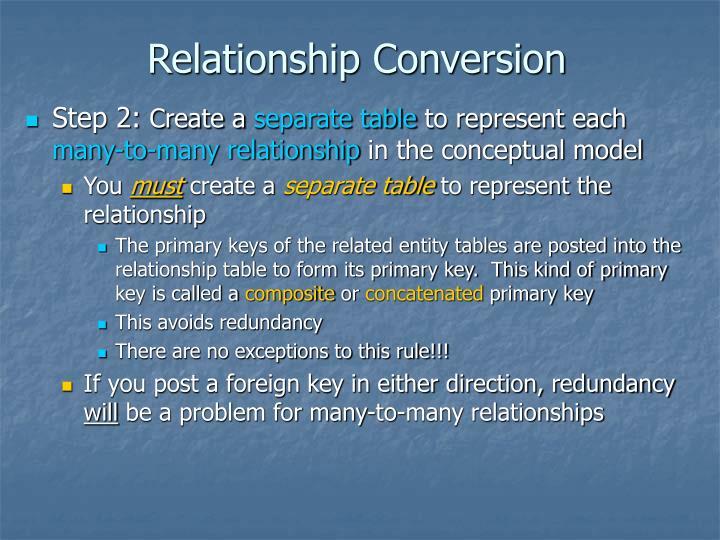 Relationship Conversion