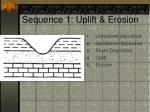 sequence 1 uplift erosion