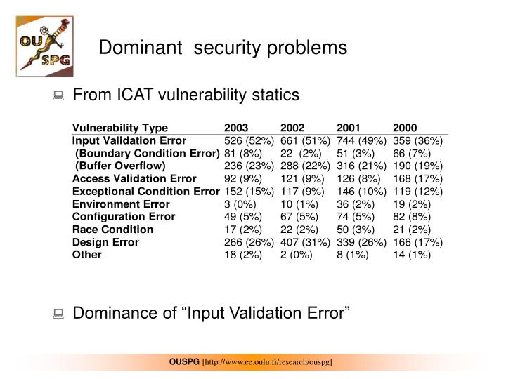 Dominant security problems
