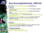 key accomplishments 2002 04