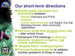our short term directions