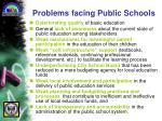 problems facing public schools