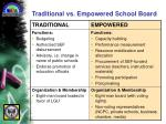 traditional vs empowered school board