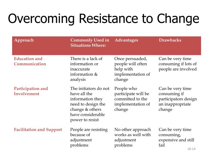 tambrands overcoming culture resistance Role of leadership in organizational  h/her more effective to address the issue of organizational change the role of leadership is well investigated on the basis.