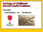 etiology of childhood mental health problems