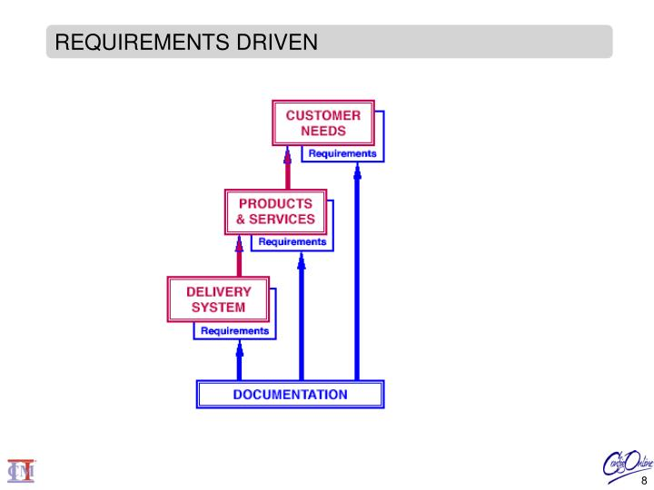 REQUIREMENTS DRIVEN