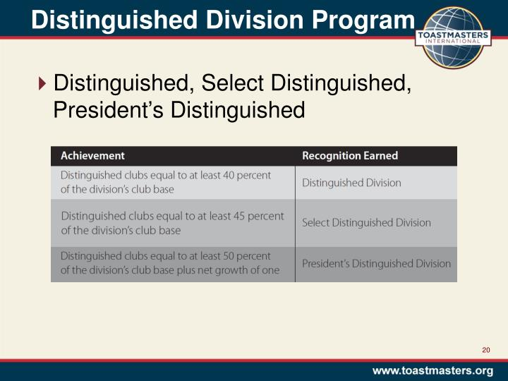 Distinguished Division Program