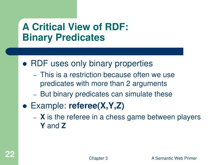 A Critical View of RDF: