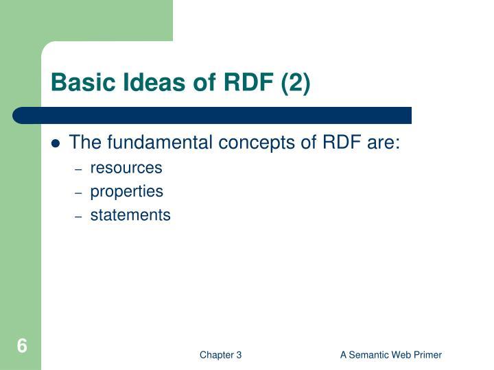 Basic Ideas of RDF (2)
