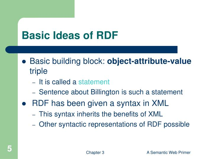 Basic Ideas of RDF