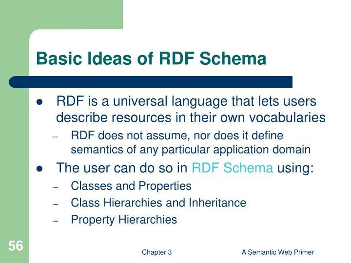 Basic Ideas of RDF Schema