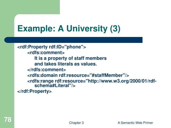 Example: A University (3)