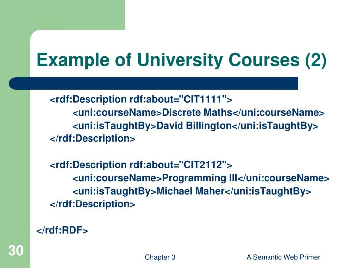 Example of University Courses (2)