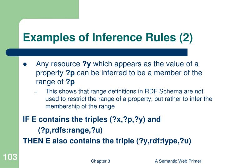 Examples of Inference Rules (2)
