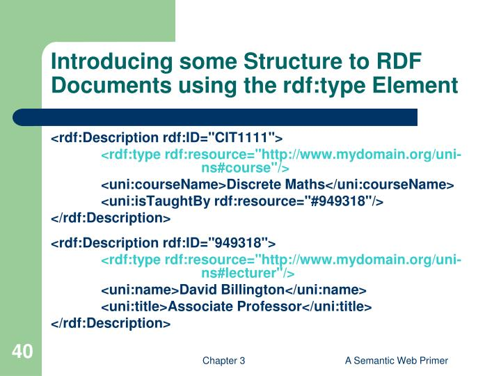 Introducing some Structure to RDF Documents using the
