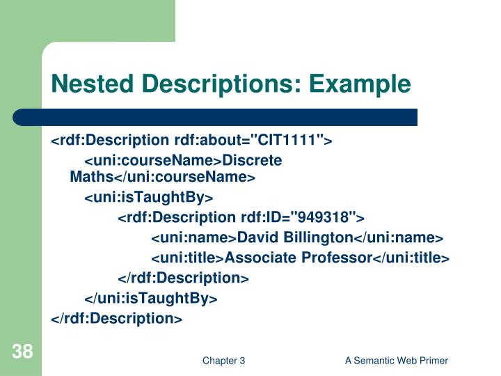 Nested Descriptions: Example