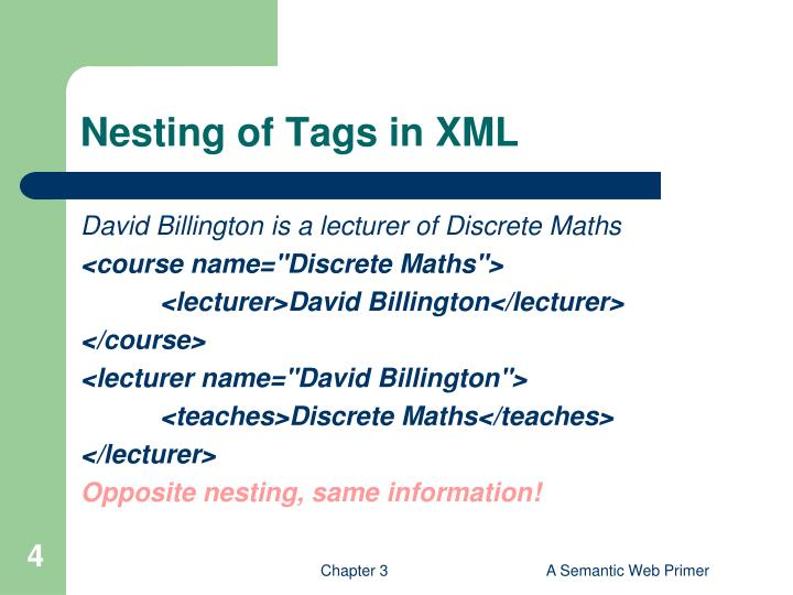 Nesting of Tags in XML