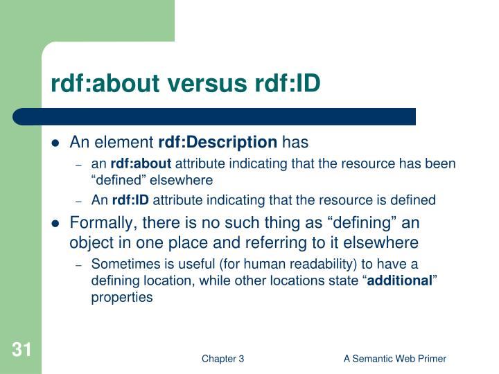 rdf:about versus rdf:ID