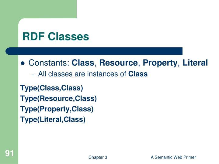 RDF Classes