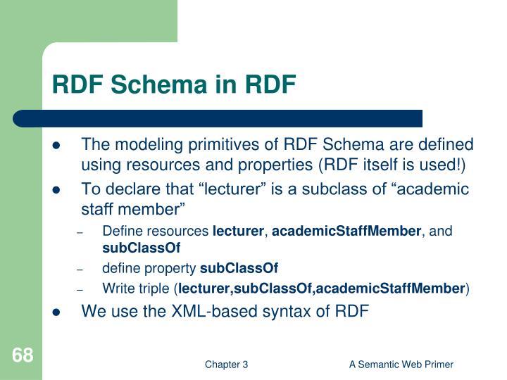RDF Schema in RDF