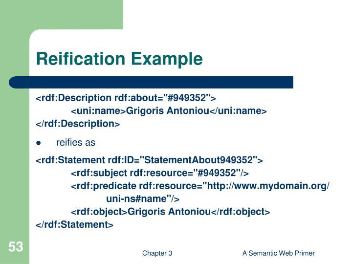 Reification Example