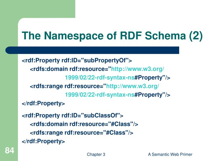 The Namespace of RDF Schema