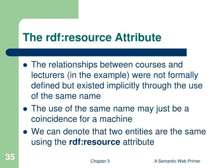 The rdf:resource Attribute
