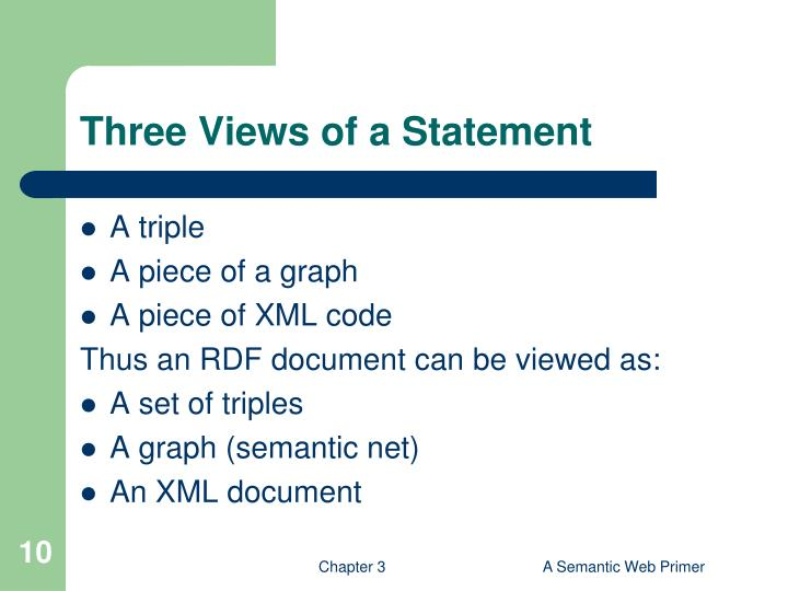 Three Views of a Statement