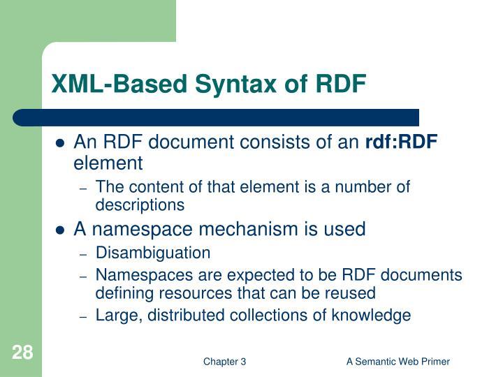 XML-Based Syntax of RDF