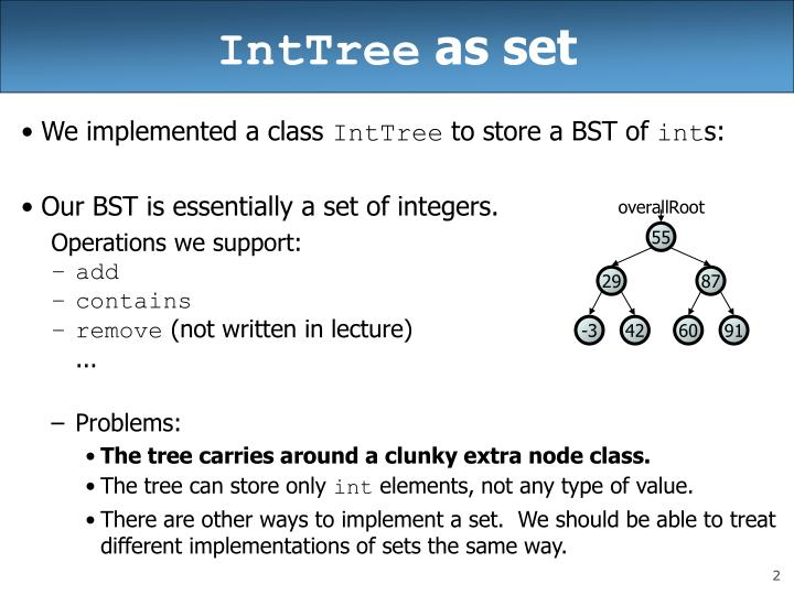 Inttree as set