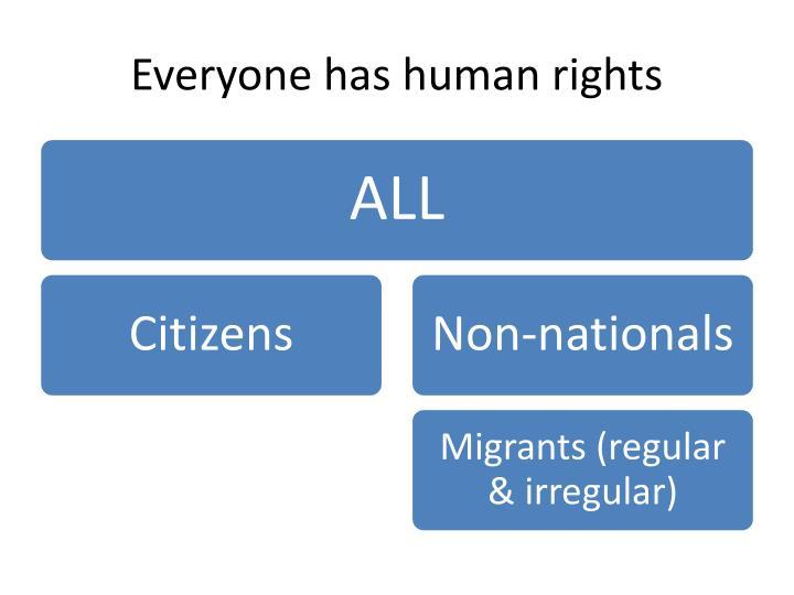 Everyone has human rights
